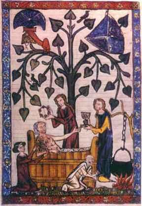 Her Jacob von Warthe beim Bad um 1300